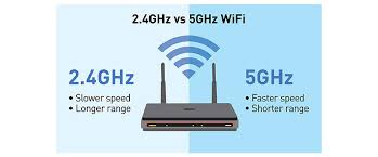 2.4G_vs_5G_Wireless.jpg